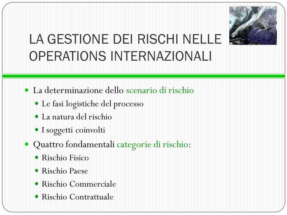 LA GESTIONE DEI RISCHI NELLE OPERATIONS INTERNAZIONALI