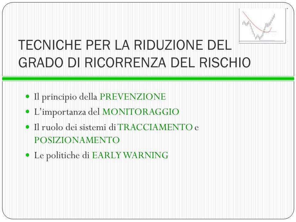 TECNICHE PER LA RIDUZIONE DEL GRADO DI RICORRENZA DEL RISCHIO