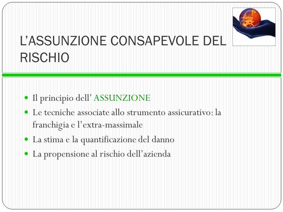 L'ASSUNZIONE CONSAPEVOLE DEL RISCHIO