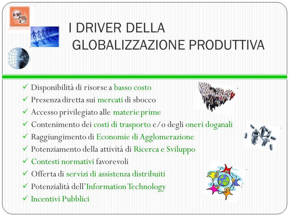 I DRIVER DELLA GLOBALIZZAZIONE PRODUTTIVA