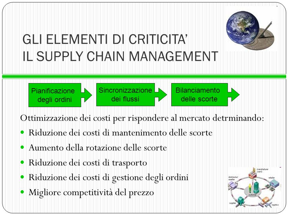 GLI ELEMENTI DI CRITICITA' IL SUPPLY CHAIN MANAGEMENT