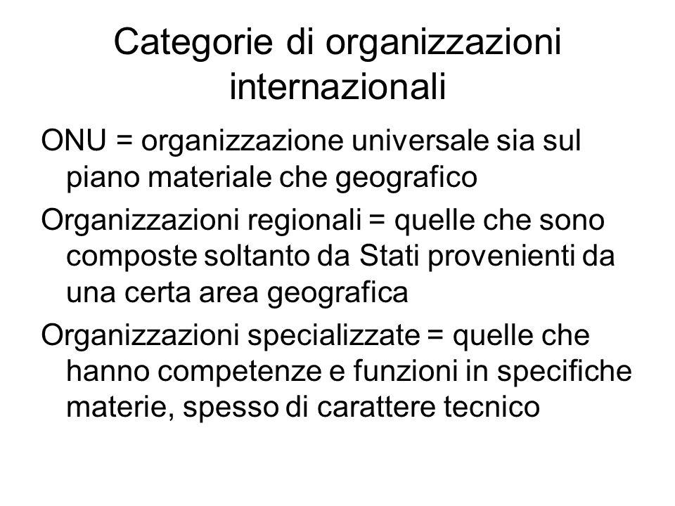Categorie di organizzazioni internazionali