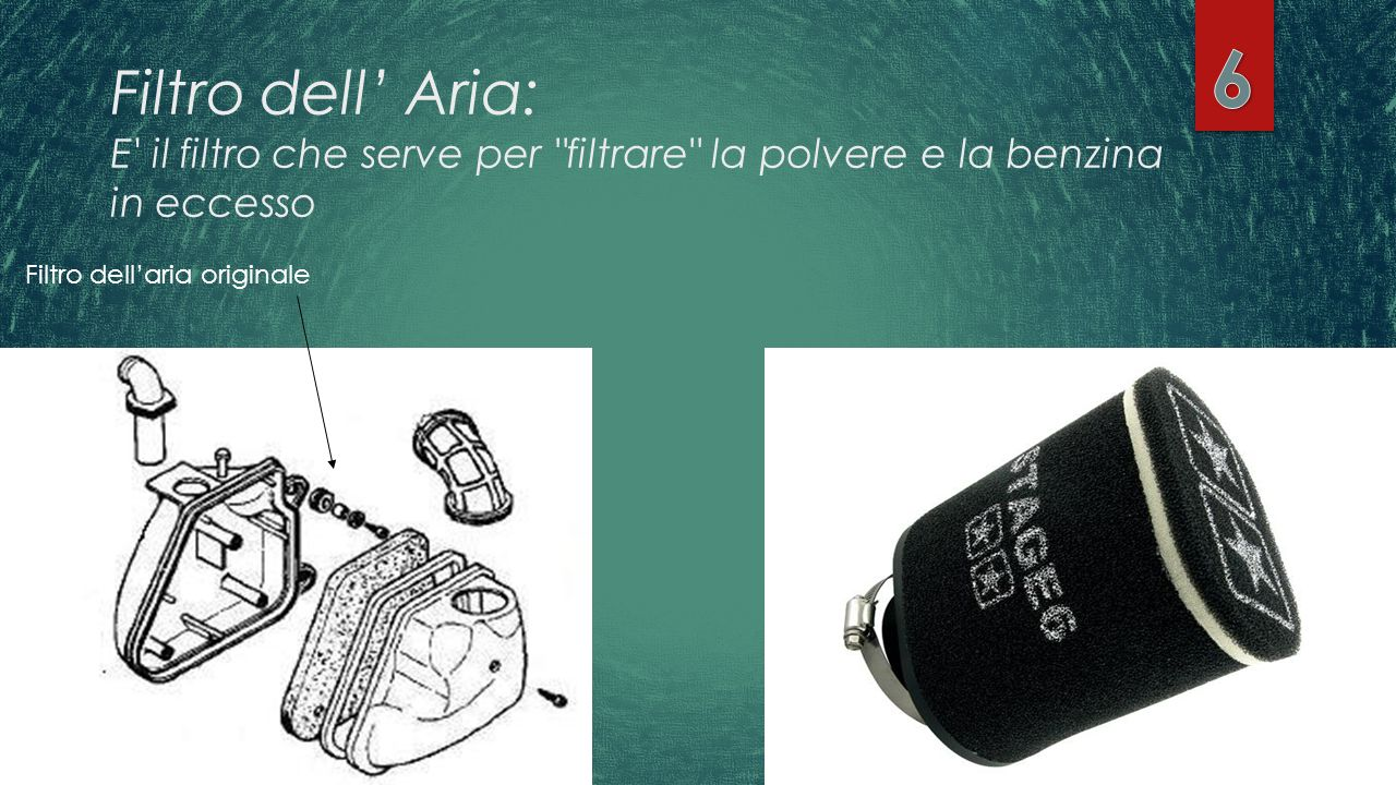 6 Filtro dell' Aria: E il filtro che serve per filtrare la polvere e la benzina in eccesso.