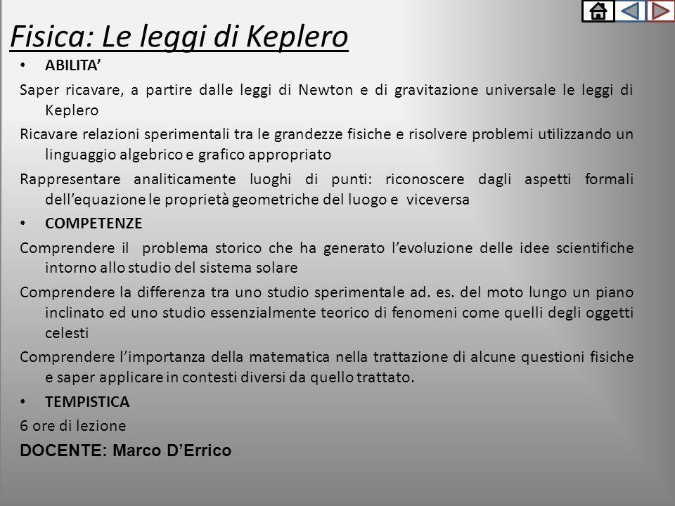 Fisica: Le leggi di Keplero