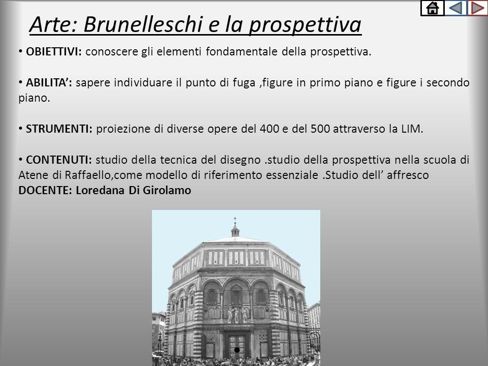 Arte: Brunelleschi e la prospettiva