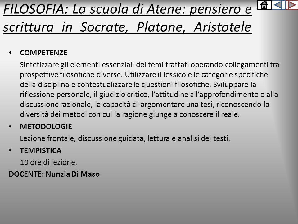 FILOSOFIA: La scuola di Atene: pensiero e scrittura in Socrate, Platone, Aristotele