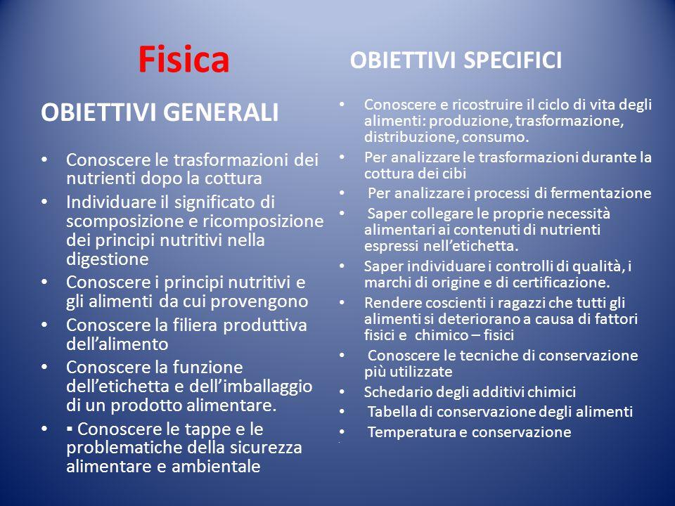 Fisica OBIETTIVI GENERALI OBIETTIVI SPECIFICI