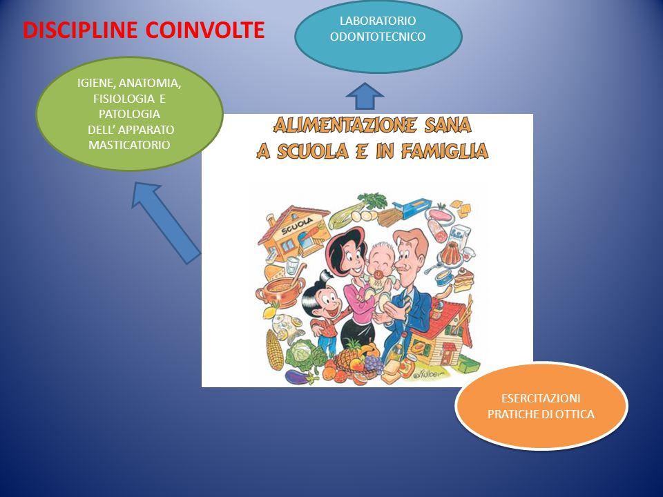 DISCIPLINE COINVOLTE LABORATORIO ODONTOTECNICO