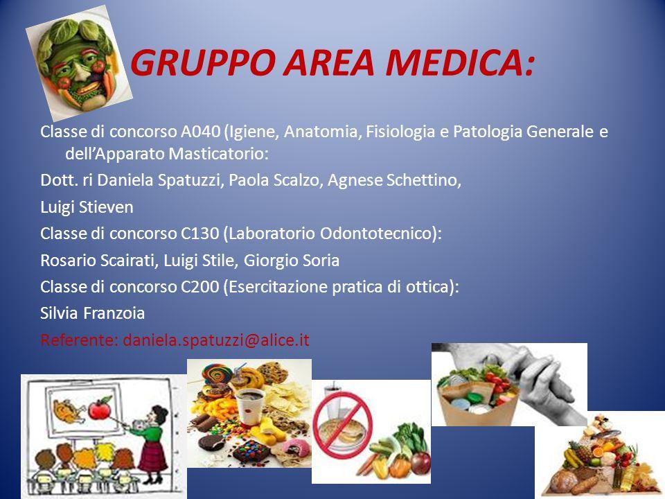 GRUPPO AREA MEDICA: