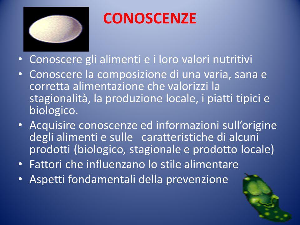 CONOSCENZE Conoscere gli alimenti e i loro valori nutritivi