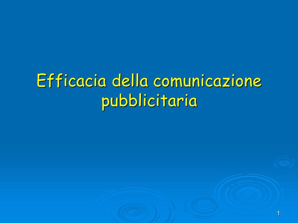 Efficacia della comunicazione pubblicitaria
