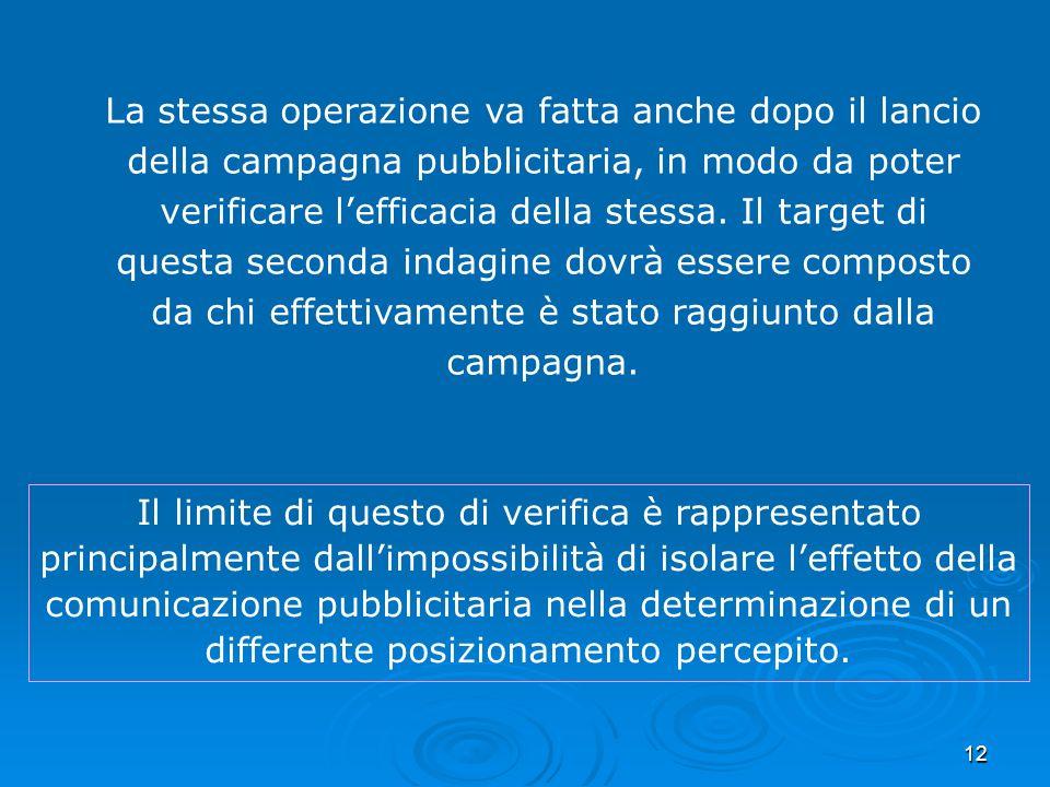 La stessa operazione va fatta anche dopo il lancio della campagna pubblicitaria, in modo da poter verificare l'efficacia della stessa. Il target di questa seconda indagine dovrà essere composto da chi effettivamente è stato raggiunto dalla campagna.