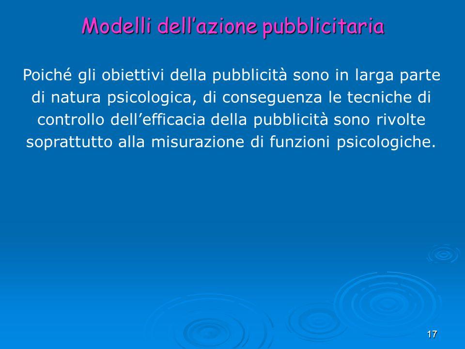 Modelli dell'azione pubblicitaria
