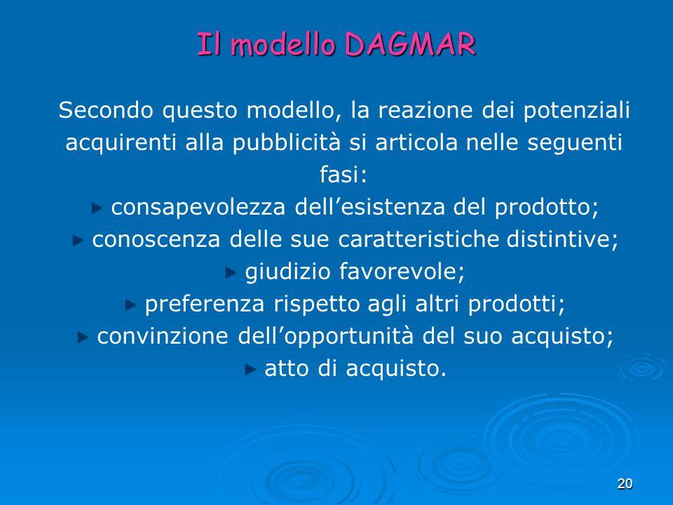 Il modello DAGMAR Secondo questo modello, la reazione dei potenziali acquirenti alla pubblicità si articola nelle seguenti fasi: