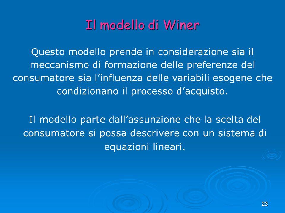 Il modello di Winer