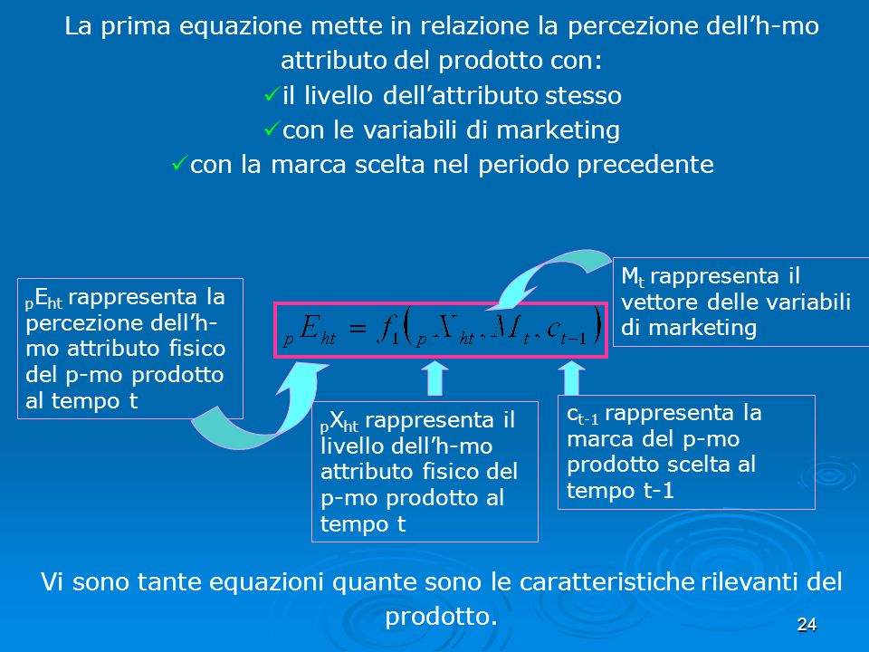 il livello dell'attributo stesso con le variabili di marketing