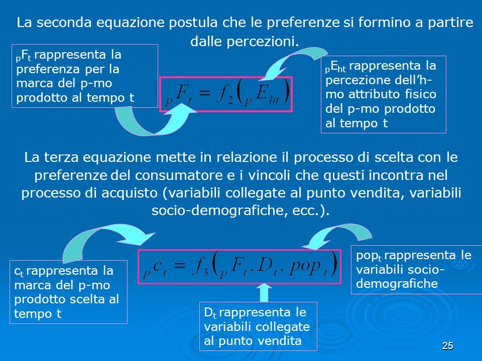 La seconda equazione postula che le preferenze si formino a partire dalle percezioni.