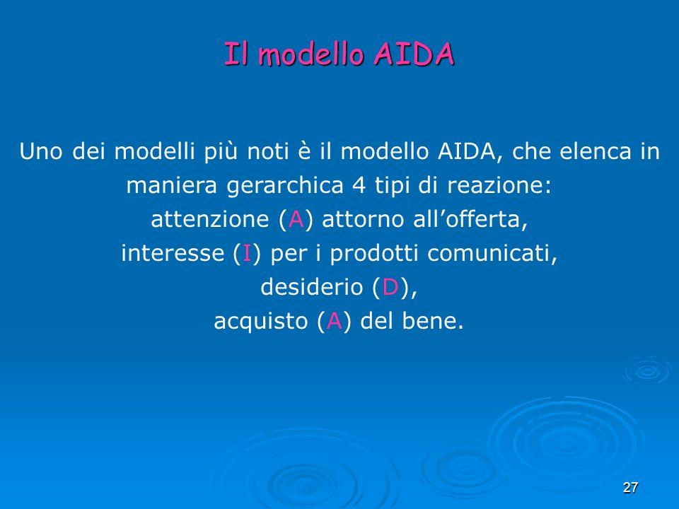 Il modello AIDA Uno dei modelli più noti è il modello AIDA, che elenca in maniera gerarchica 4 tipi di reazione: