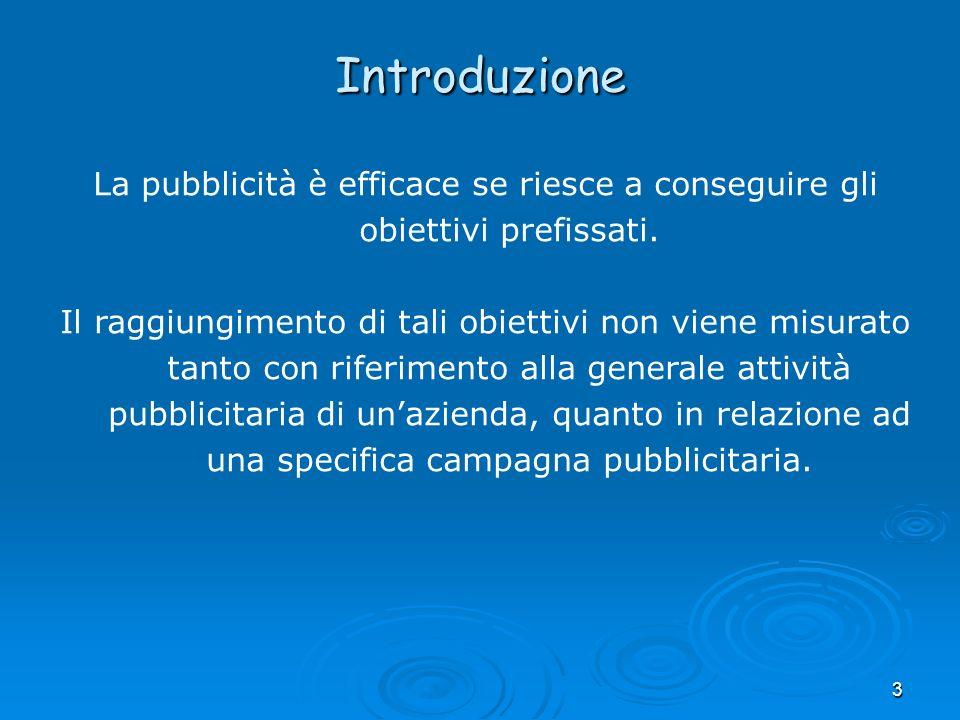Introduzione La pubblicità è efficace se riesce a conseguire gli obiettivi prefissati.