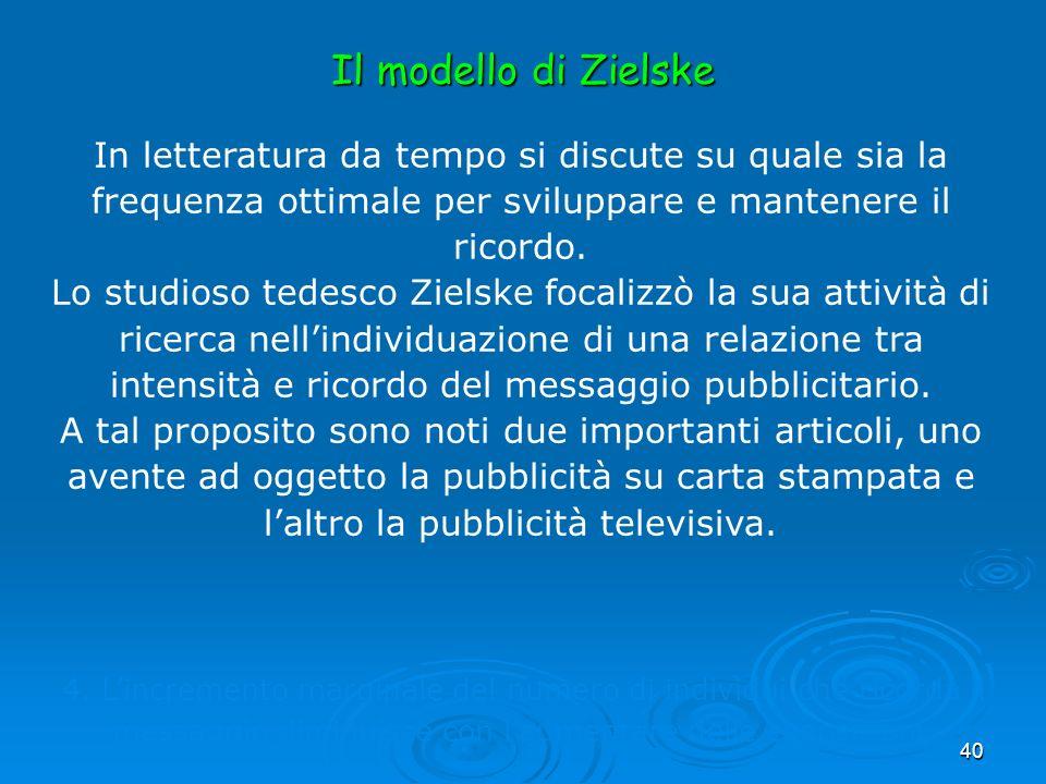 Il modello di Zielske In letteratura da tempo si discute su quale sia la frequenza ottimale per sviluppare e mantenere il ricordo.