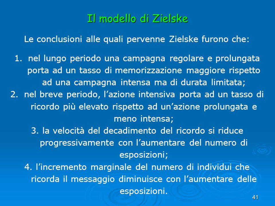 Le conclusioni alle quali pervenne Zielske furono che: