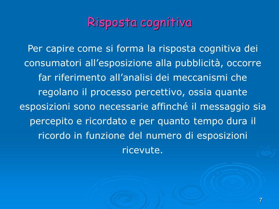 Risposta cognitiva