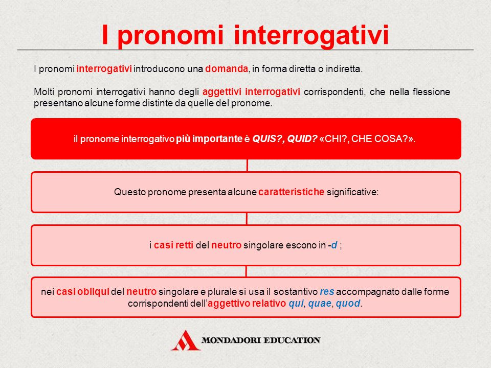 I pronomi interrogativi
