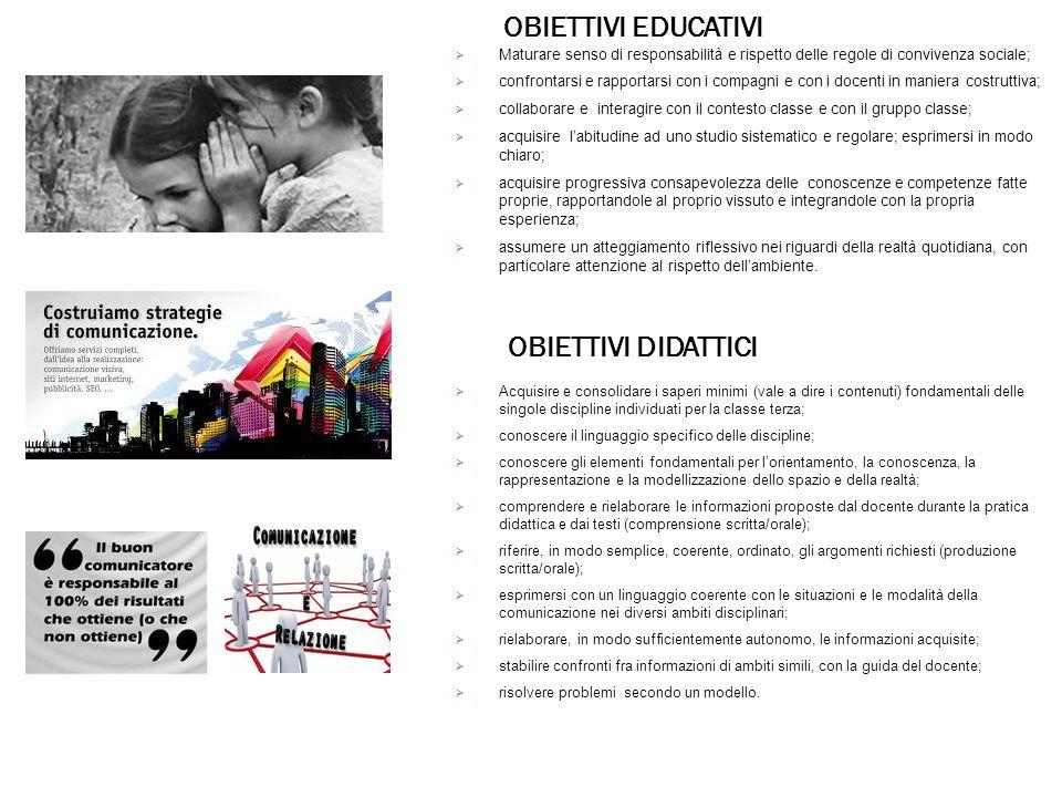 OBIETTIVI EDUCATIVI OBIETTIVI DIDATTICI