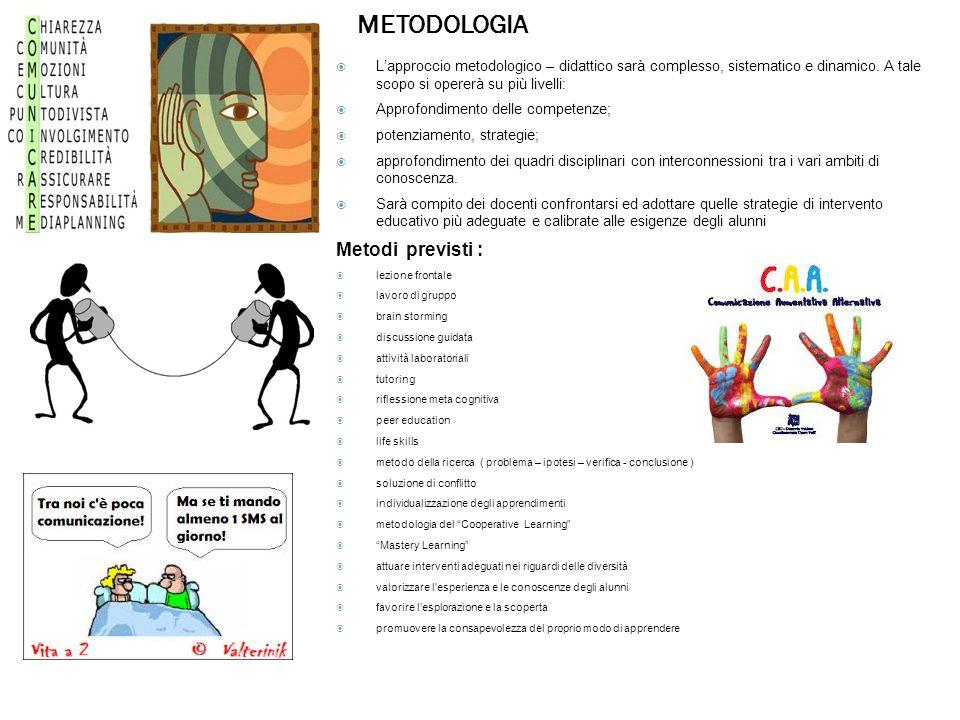 METODOLOGIA Metodi previsti :