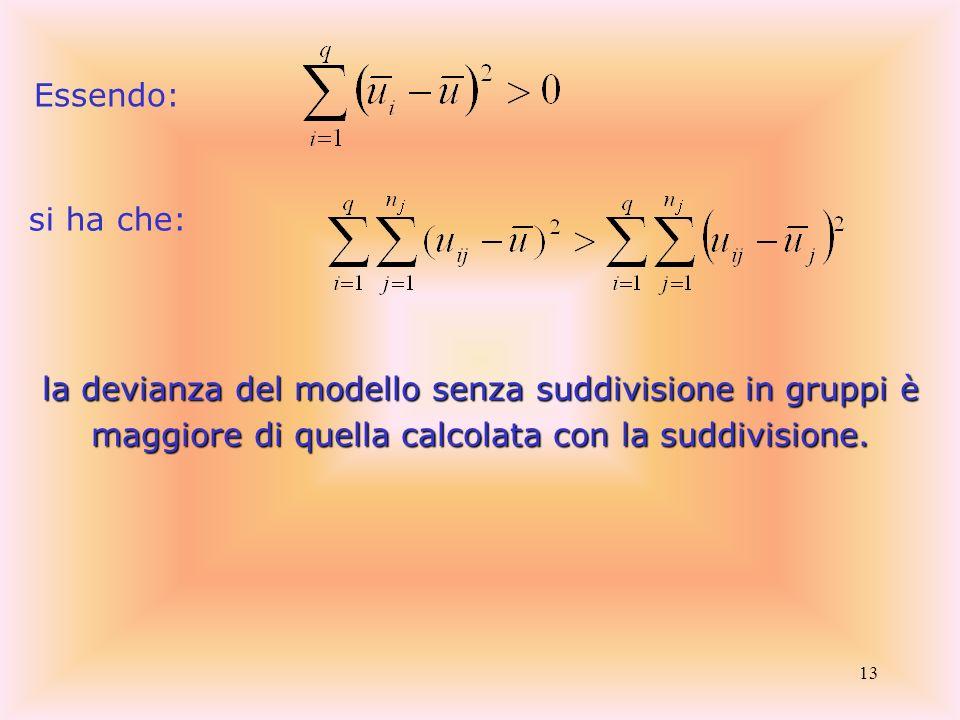 Essendo: si ha che: la devianza del modello senza suddivisione in gruppi è maggiore di quella calcolata con la suddivisione.