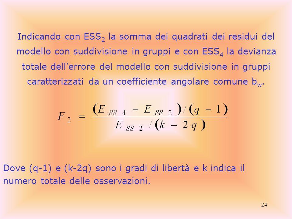 Indicando con ESS2 la somma dei quadrati dei residui del modello con suddivisione in gruppi e con ESS4 la devianza totale dell'errore del modello con suddivisione in gruppi caratterizzati da un coefficiente angolare comune bw.