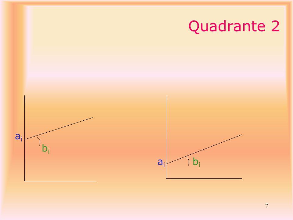 ai bi ai bi Quadrante 2
