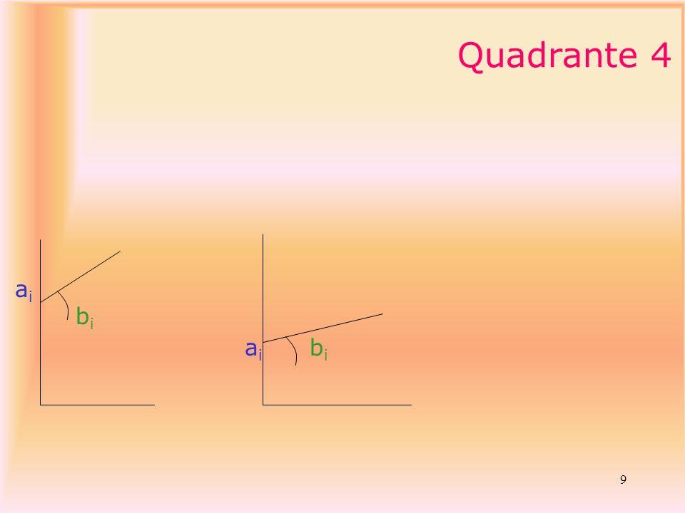 ai bi ai bi Quadrante 4