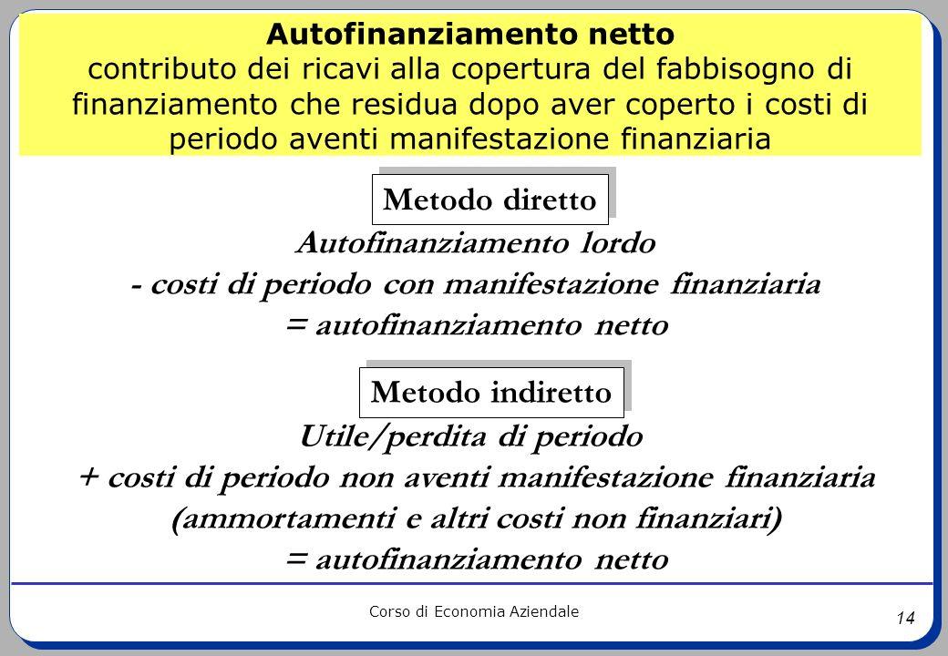 Autofinanziamento lordo