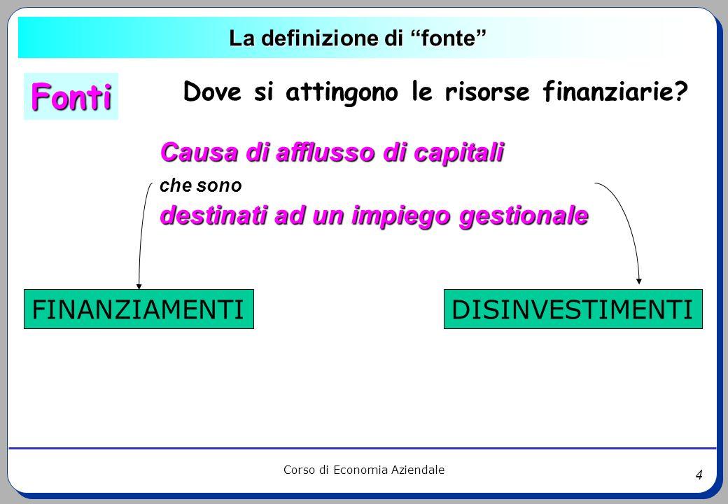 La definizione di fonte Dove si attingono le risorse finanziarie