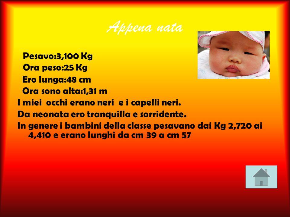 Appena nata Pesavo:3,100 Kg Ora peso:25 Kg Ero lunga:48 cm