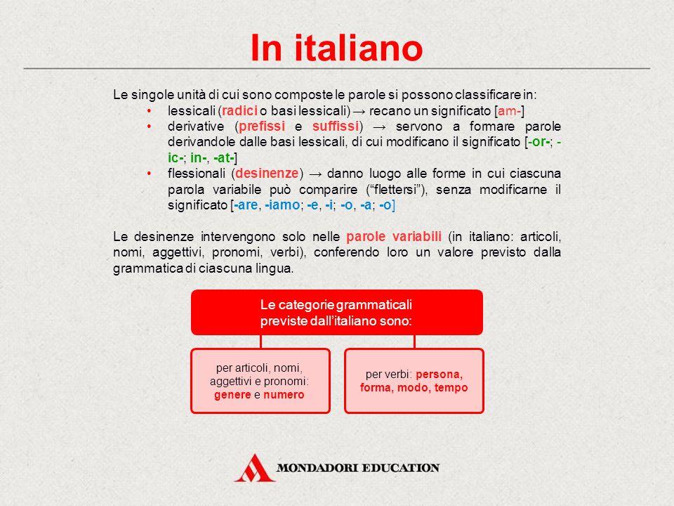In italiano Le singole unità di cui sono composte le parole si possono classificare in: