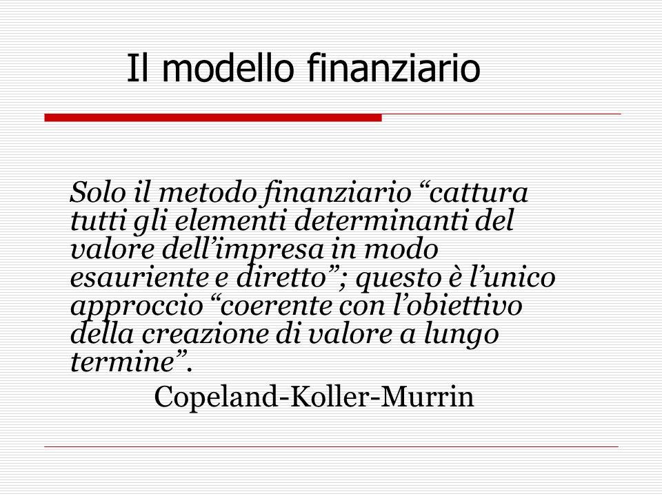 Il modello finanziario
