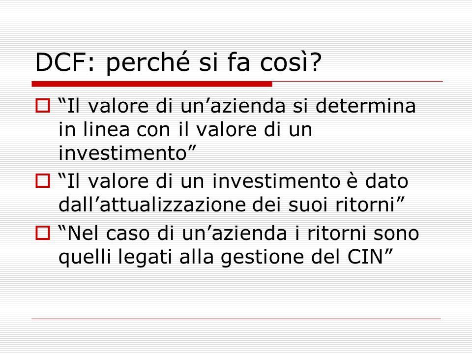 DCF: perché si fa così Il valore di un'azienda si determina in linea con il valore di un investimento