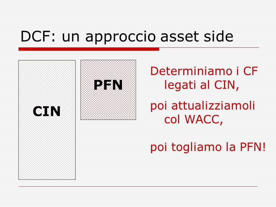 DCF: un approccio asset side
