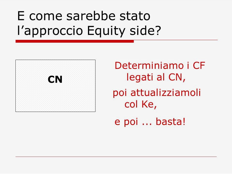 E come sarebbe stato l'approccio Equity side