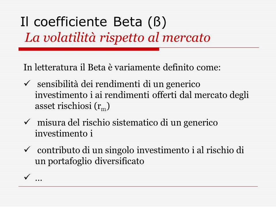 Il coefficiente Beta (ß) La volatilità rispetto al mercato