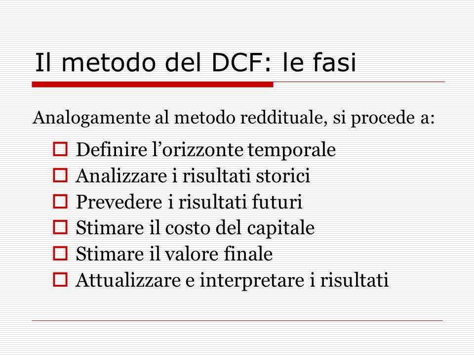 Il metodo del DCF: le fasi