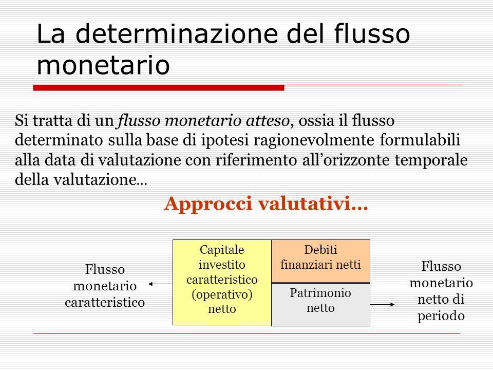 La determinazione del flusso monetario
