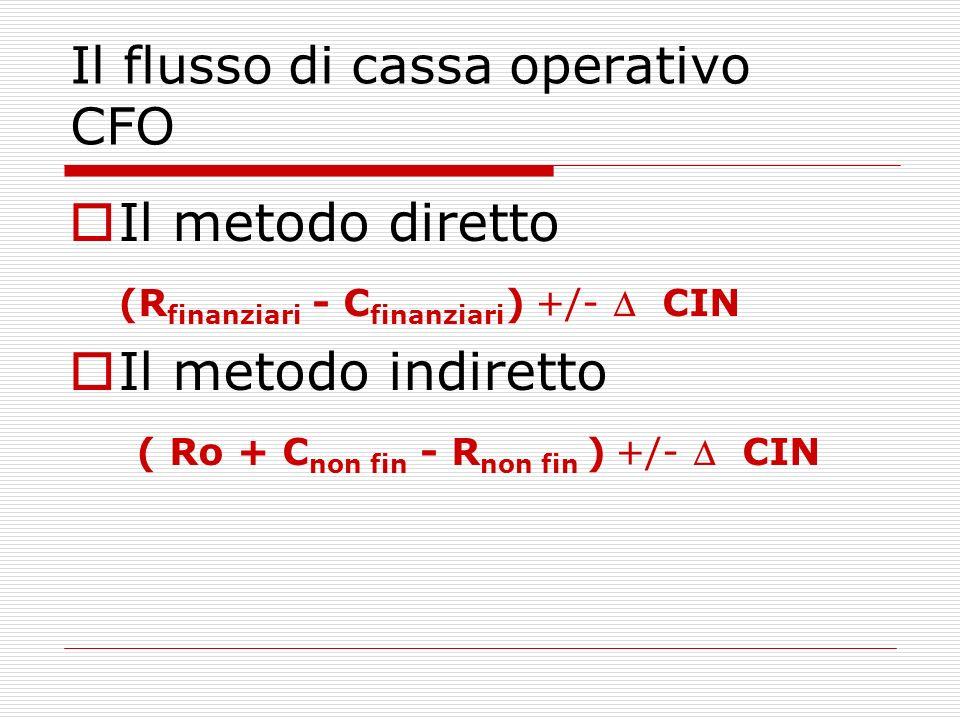 Il flusso di cassa operativo CFO