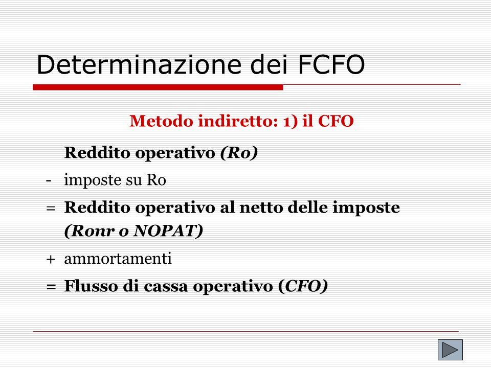 Determinazione dei FCFO