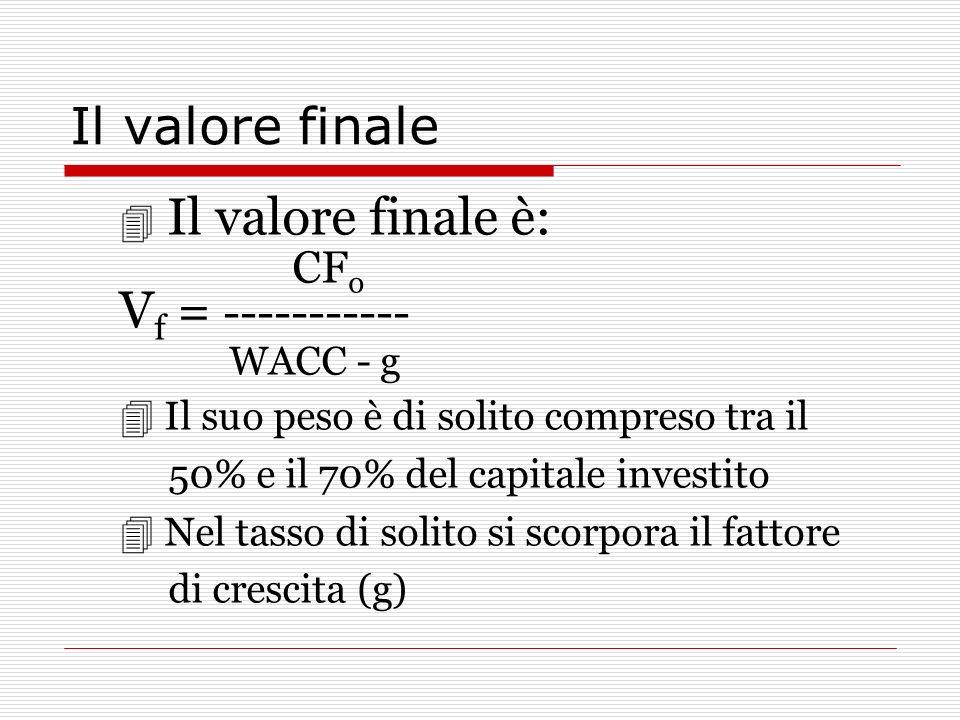 CFo WACC - g Vf = ----------- Il valore finale  Il valore finale è: