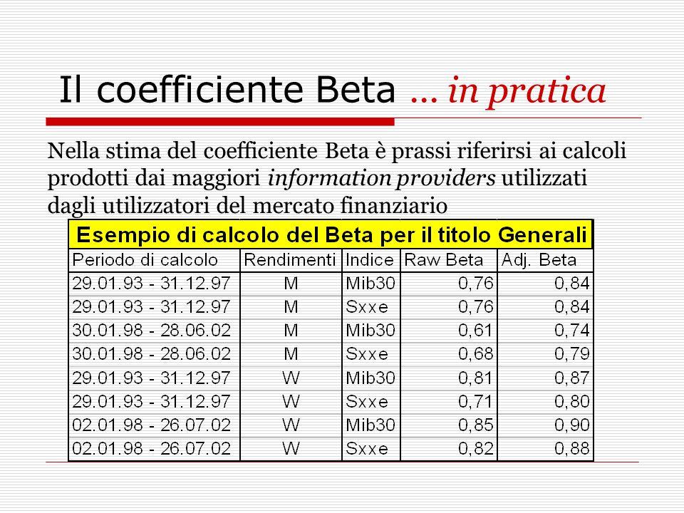 Il coefficiente Beta ... in pratica