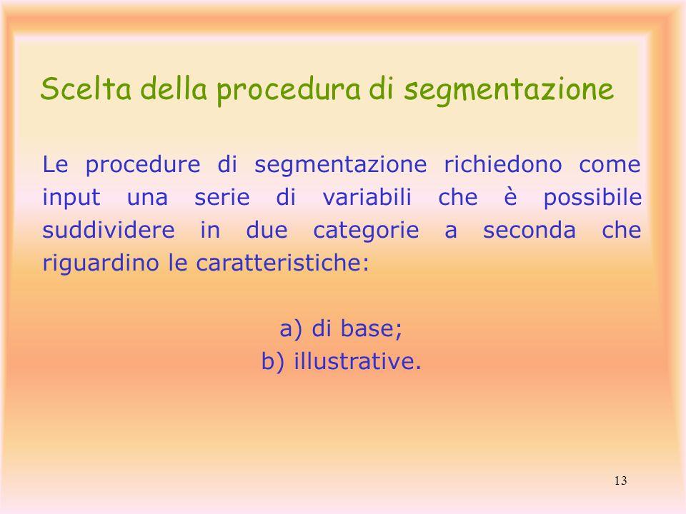 Scelta della procedura di segmentazione