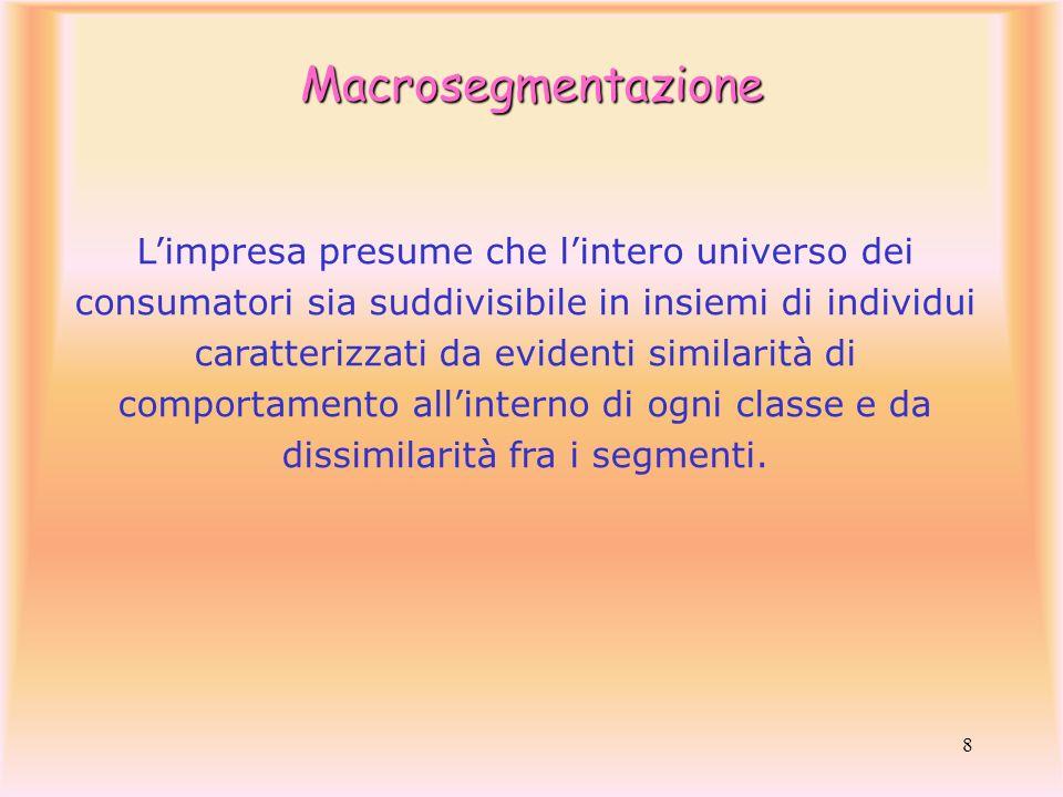 Macrosegmentazione